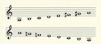 melodic-minor-scale.jpg